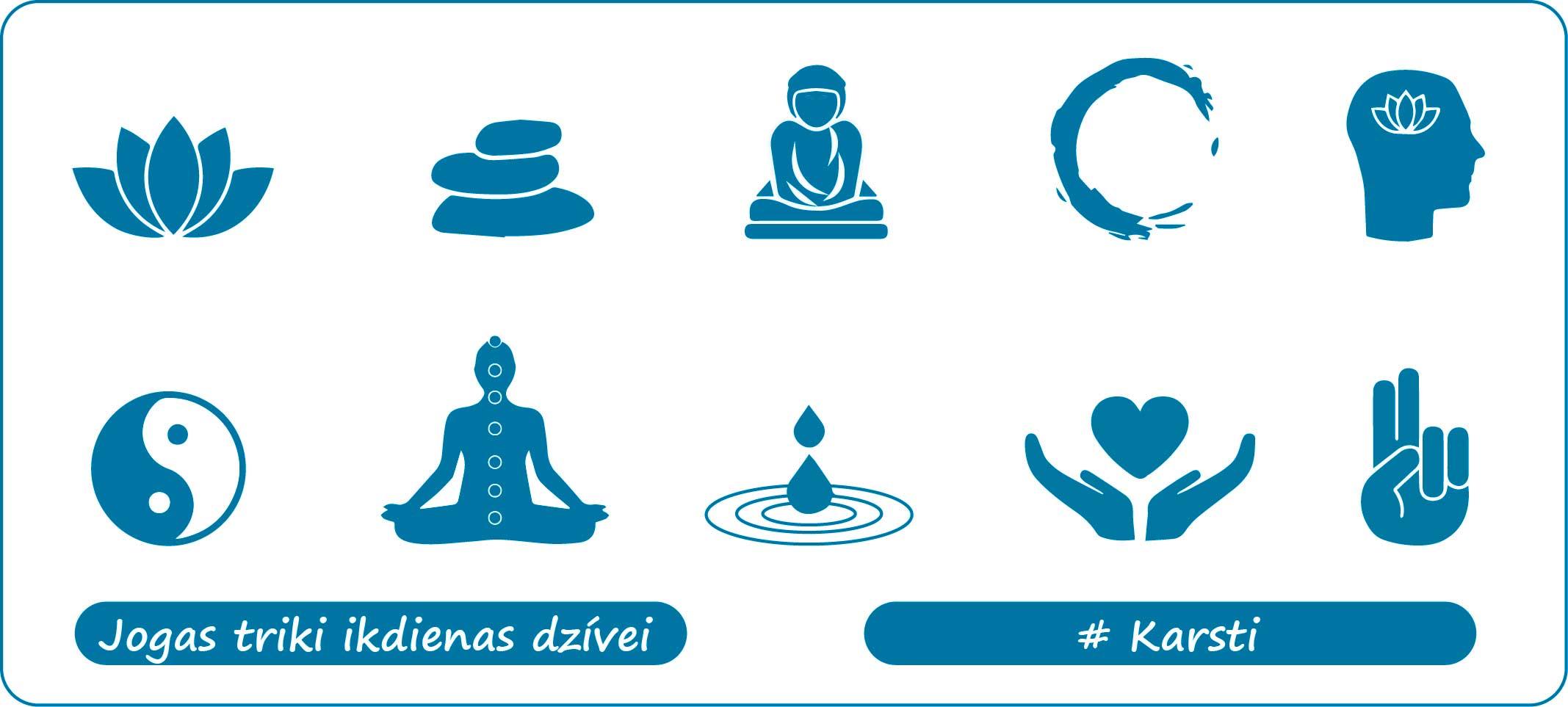 karstā joga, jogas prakses pret karstumu