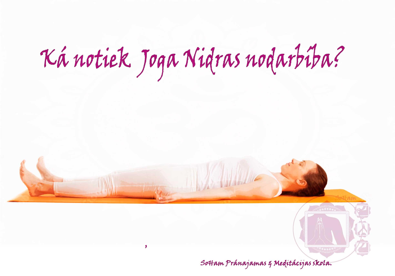 ko dara jogā Nidra?